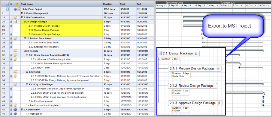 Project Schedule – easily transition from the wbs to developing the ...